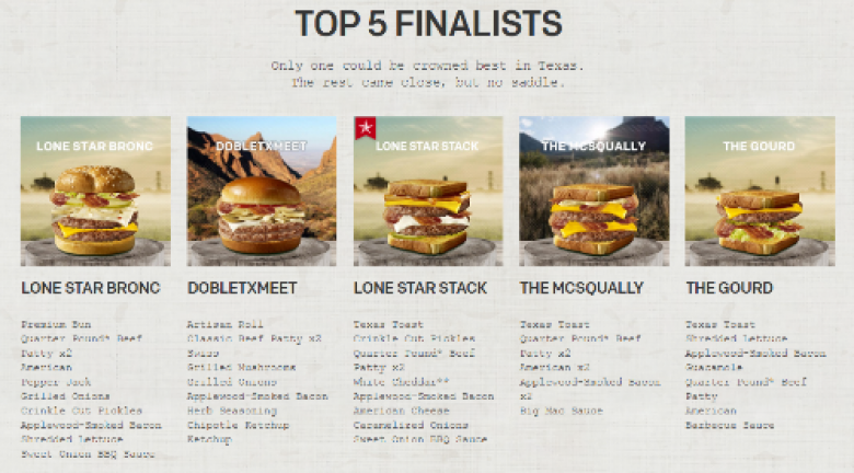 Burger Showdown Winners