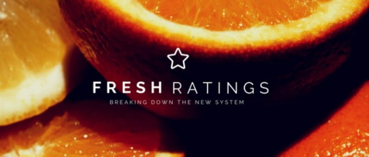 Fresh Ratings