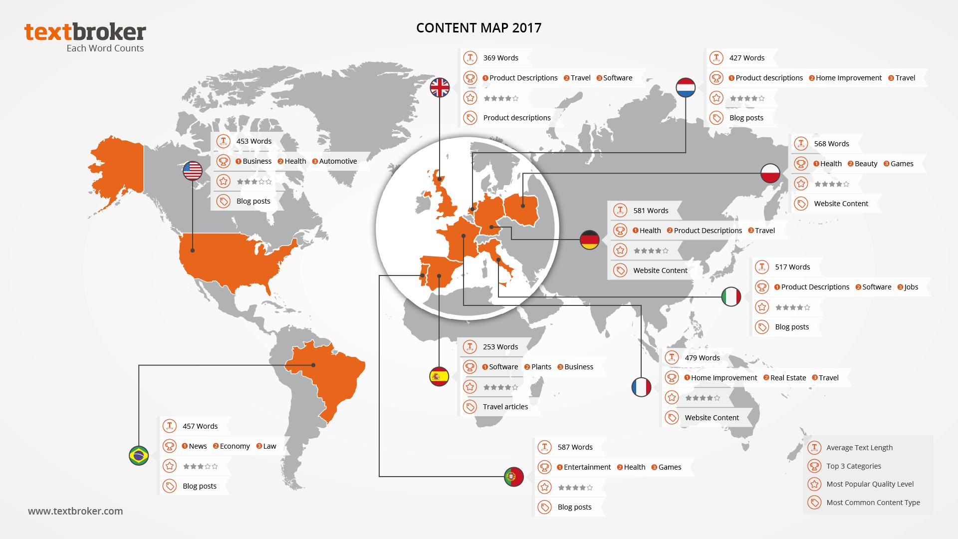 Textbroker Content Map 2017
