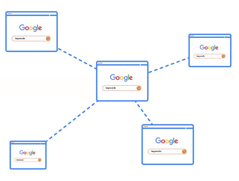 Websites Linking Together