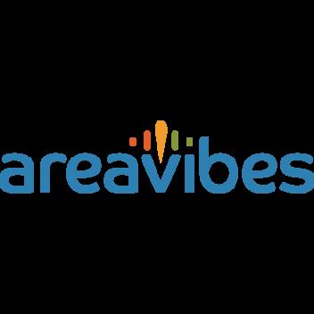Areavibes Logo