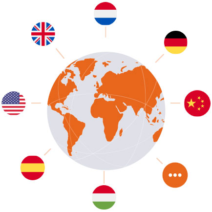 Textbroker languages